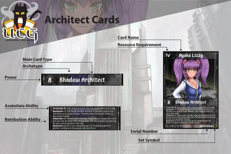 Card Layout Diagram   Architects