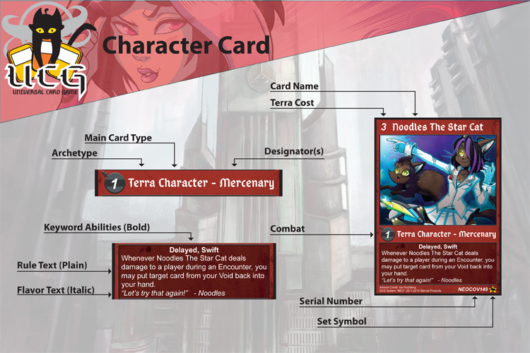 Card Layout Diagram   Character