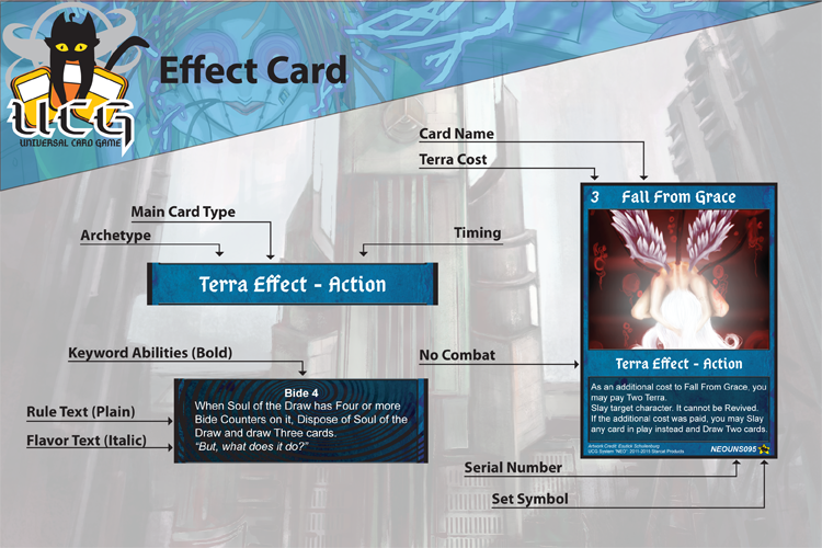 Card Layout Diagram   Effect copy