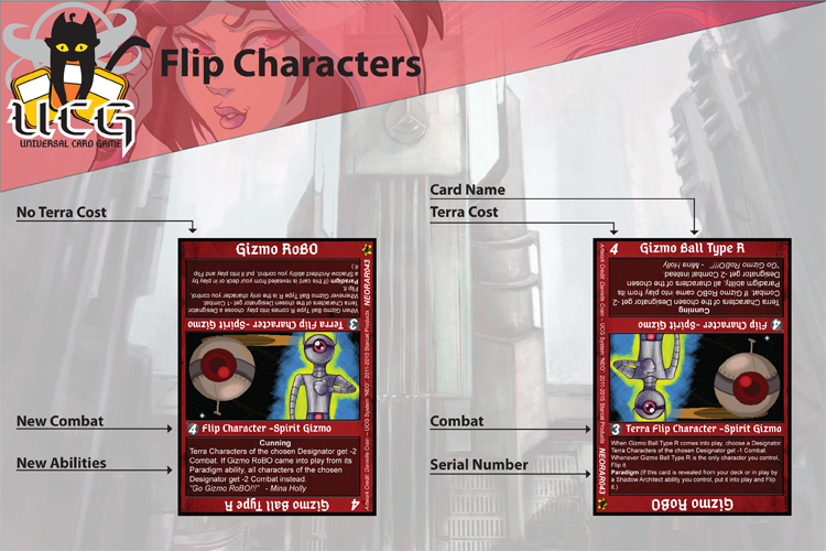Card Layout Diagram   Flip Characters