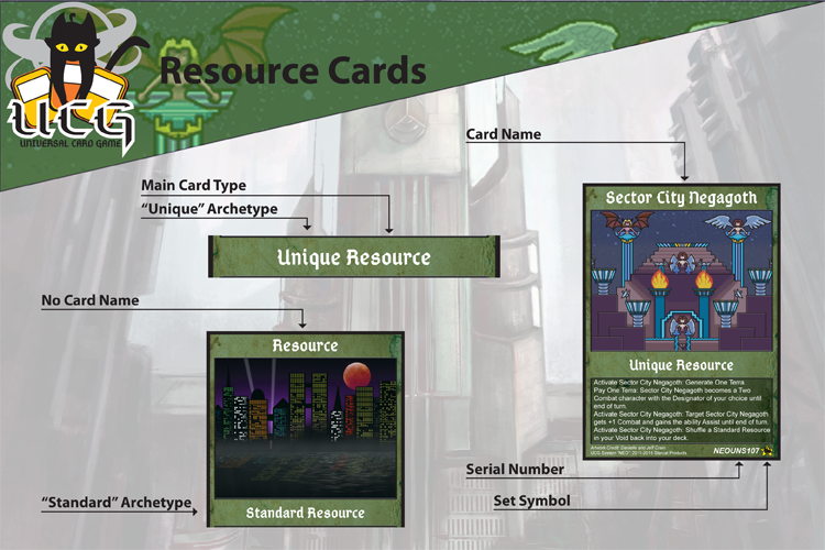 Card Layout Diagram   Resources copy