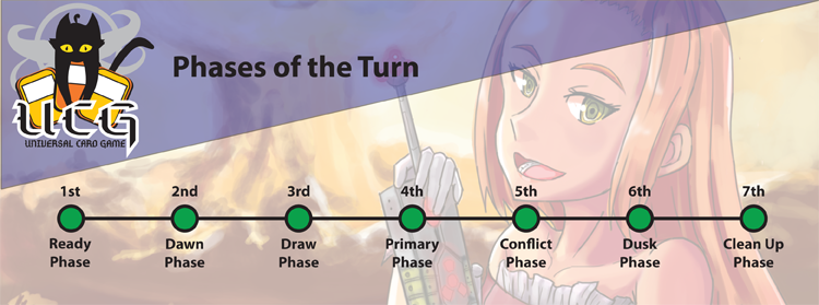 Phases of Turn